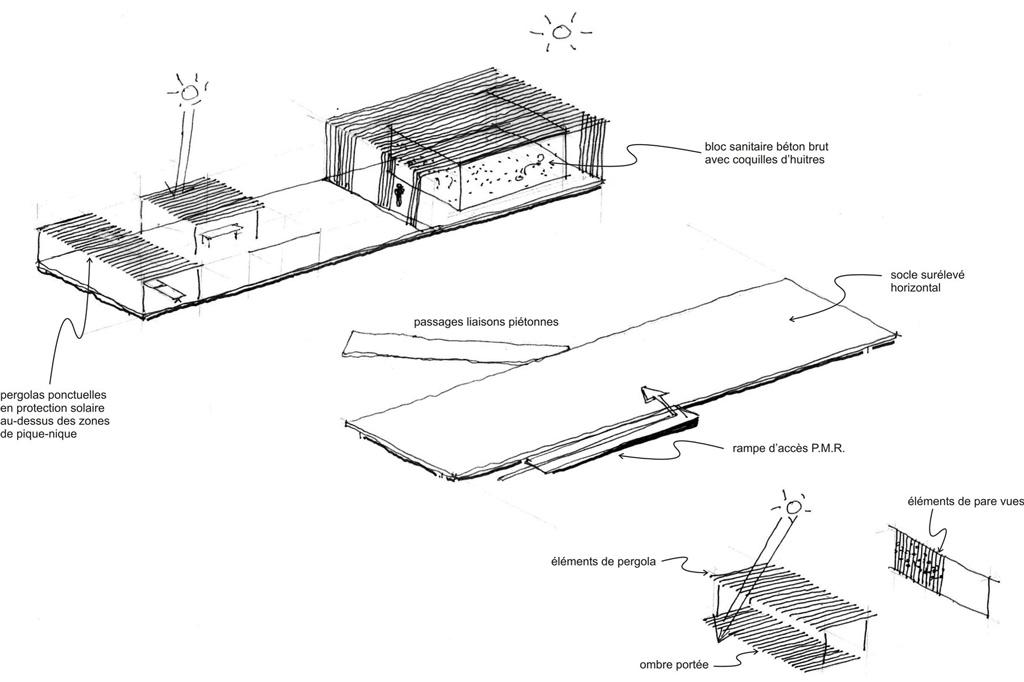 Traverses - proposition - définition des kiosques et du mobilier