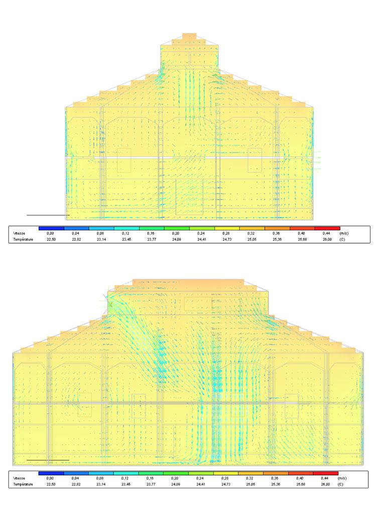 Traverses - simulation modélisation écoulement d'air journée d'été (source BET 180°)