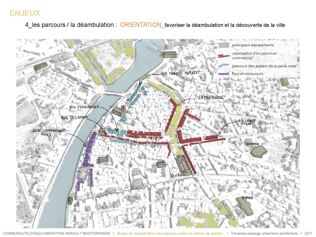 Traverses - illustration des enjeux : les parcours urbains