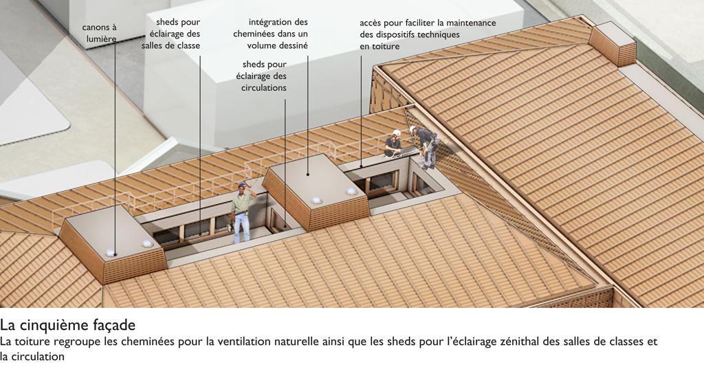 Traverses - détails sur les cheminées